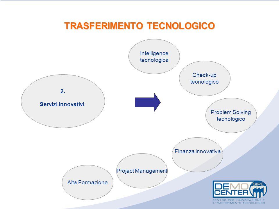 TRASFERIMENTO TECNOLOGICO 2.