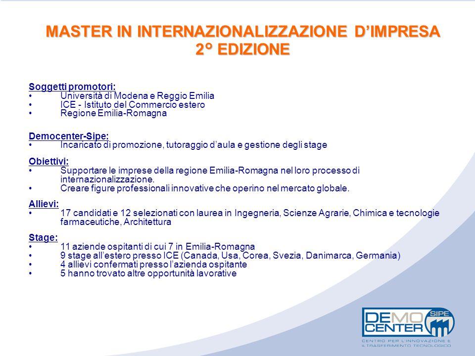 MASTER IN INTERNAZIONALIZZAZIONE D'IMPRESA 2° EDIZIONE Soggetti promotori: Università di Modena e Reggio Emilia ICE - Istituto del Commercio estero Re