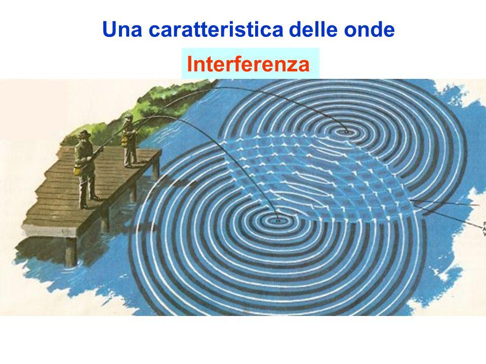 Interferenza Una caratteristica delle onde