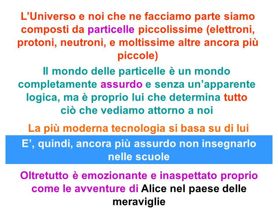 L'Universo e noi che ne facciamo parte siamo composti da particelle piccolissime (elettroni, protoni, neutroni, e moltissime altre ancora più piccole) Il mondo delle particelle è un mondo completamente assurdo e senza un'apparente logica, ma è proprio lui che determina tutto ciò che vediamo attorno a noi E', quindi, ancora più assurdo non insegnarlo nelle scuole Oltretutto è emozionante e inaspettato proprio come le avventure di Alice nel paese delle meraviglie La più moderna tecnologia si basa su di lui