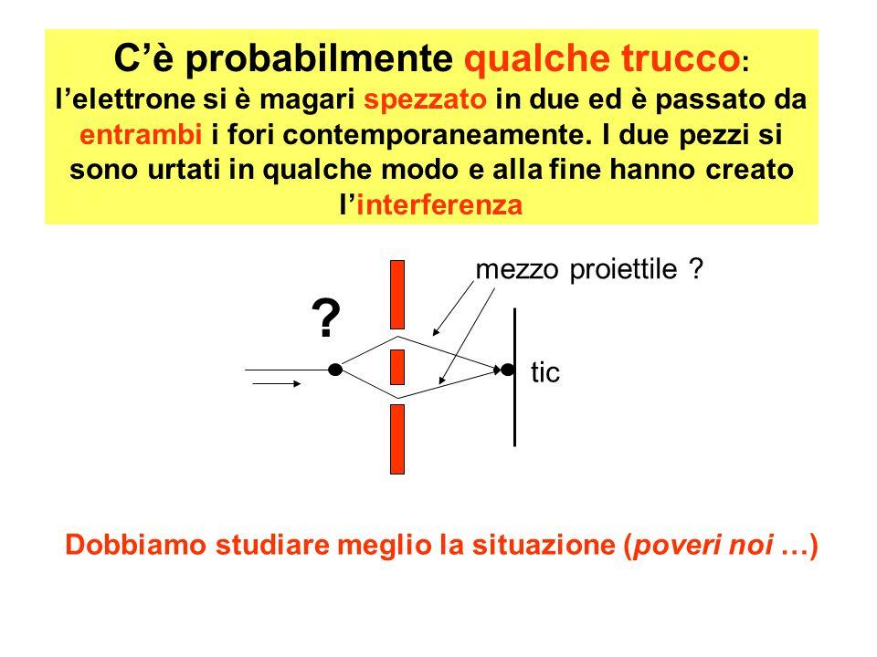 C'è probabilmente qualche trucco : l'elettrone si è magari spezzato in due ed è passato da entrambi i fori contemporaneamente.