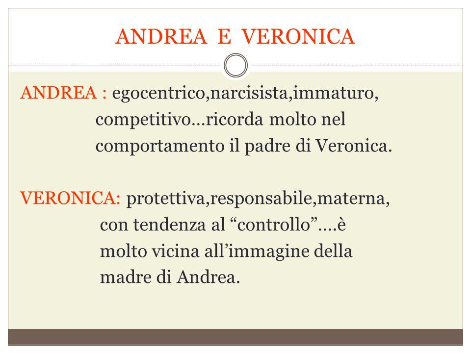 ANDREA E VERONICA ANDREA : egocentrico,narcisista,immaturo, competitivo…ricorda molto nel comportamento il padre di Veronica. VERONICA: protettiva,res