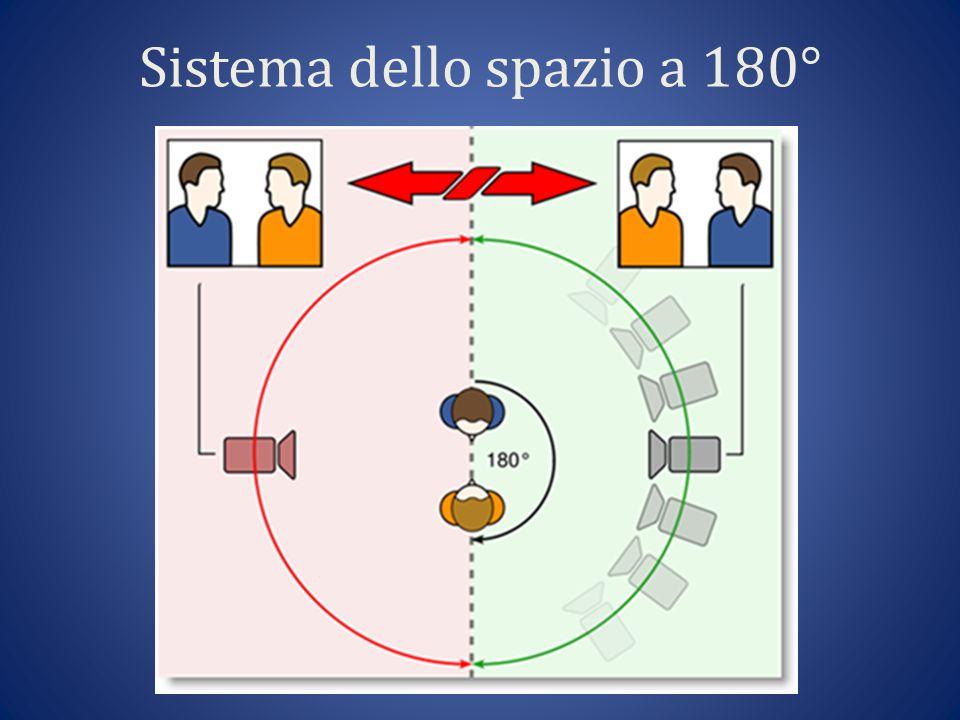 Sistema dello spazio a 180°