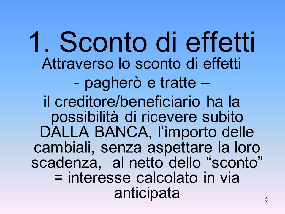 1. Sconto di effetti Attraverso lo sconto di effetti -pagherò e tratte – il creditore/beneficiario ha la possibilità di ricevere subito DALLA BANCA, l