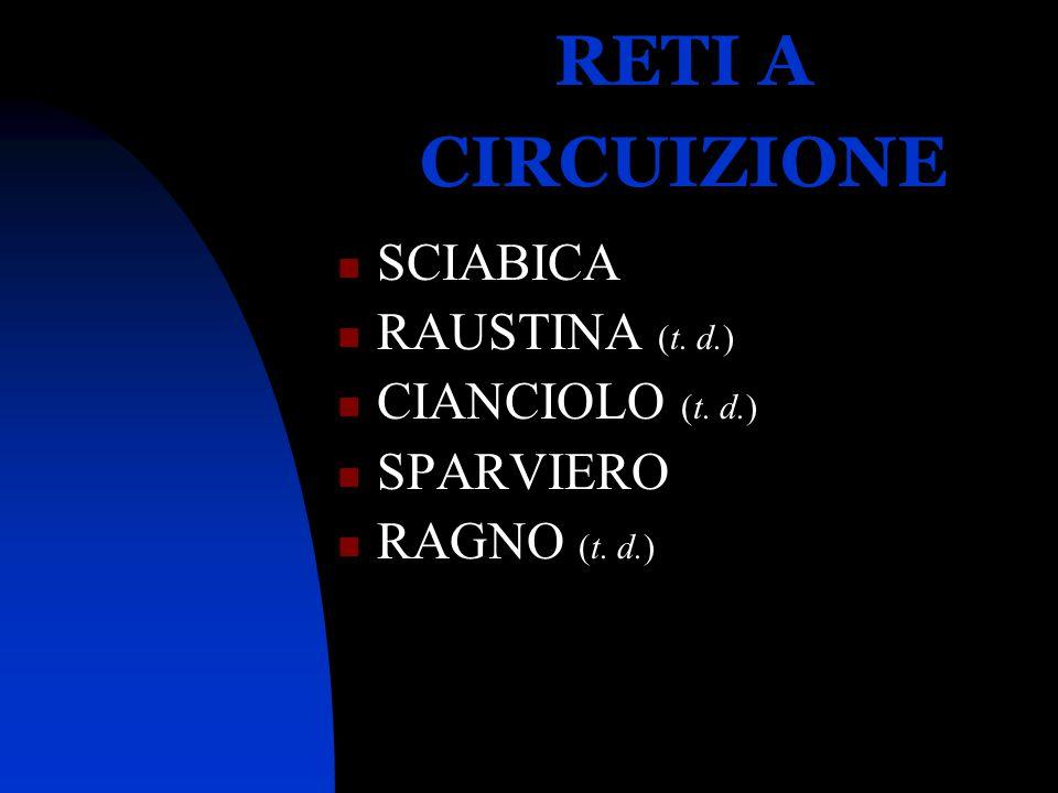 RETI A CIRCUIZIONE SCIABICA RAUSTINA (t. d.) CIANCIOLO (t. d.) SPARVIERO RAGNO (t. d.)