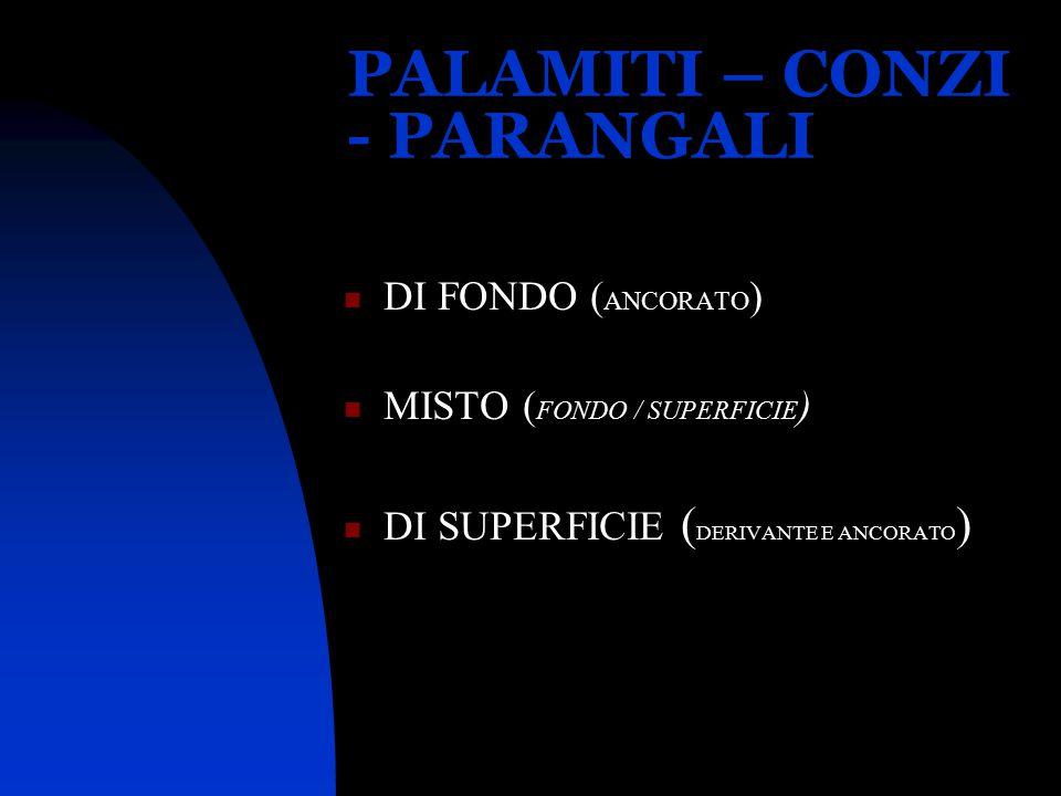 PALAMITI – CONZI - PARANGALI DI FONDO ( ANCORATO ) MISTO ( FONDO / SUPERFICIE ) DI SUPERFICIE ( DERIVANTE E ANCORATO )