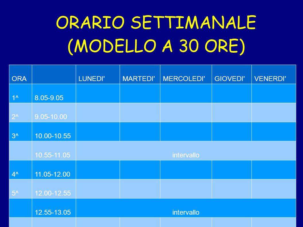 ORARIO SETTIMANALE (MODELLO A 30 ORE) ORALUNEDI MARTEDI MERCOLEDI GIOVEDI VENERDI 1^8.05-9.05 2^9.05-10.00 3^10.00-10.55 10.55-11.05intervallo 4^11.05-12.00 5^12.00-12.55 12.55-13.05intervallo 6^13.05-14.00
