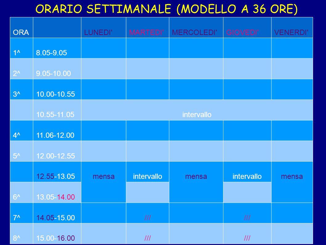 ORARIO SETTIMANALE (MODELLO A 36 ORE) ORALUNEDI'MARTEDI'MERCOLEDI'GIOVEDI'VENERDI' 1^8.05-9.05 2^9.05-10.00 3^10.00-10.55 10.55-11.05intervallo 4^11.0