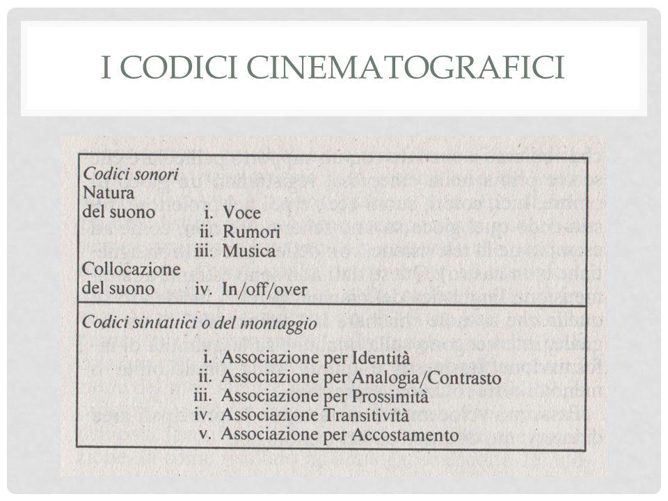 Codici che caratterizzano il cinema come mezzo (o «macchina») prima ancora che come mezzo d'espressione: - Il supporto - Lo scorrimento - Lo schermo CODICI TECNOLOGICI DI BASE