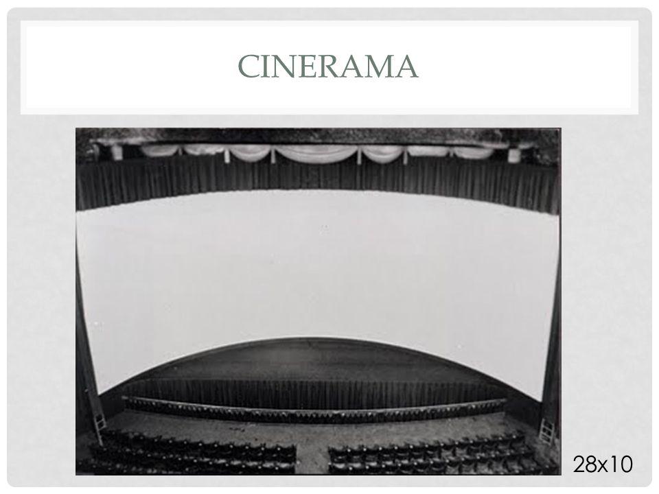 CINERAMA 28x10