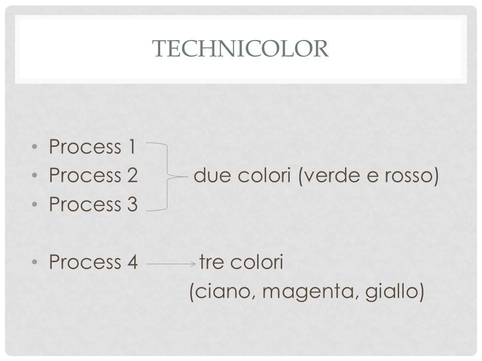 Process 1 Process 2 due colori (verde e rosso) Process 3 Process 4 tre colori (ciano, magenta, giallo) TECHNICOLOR