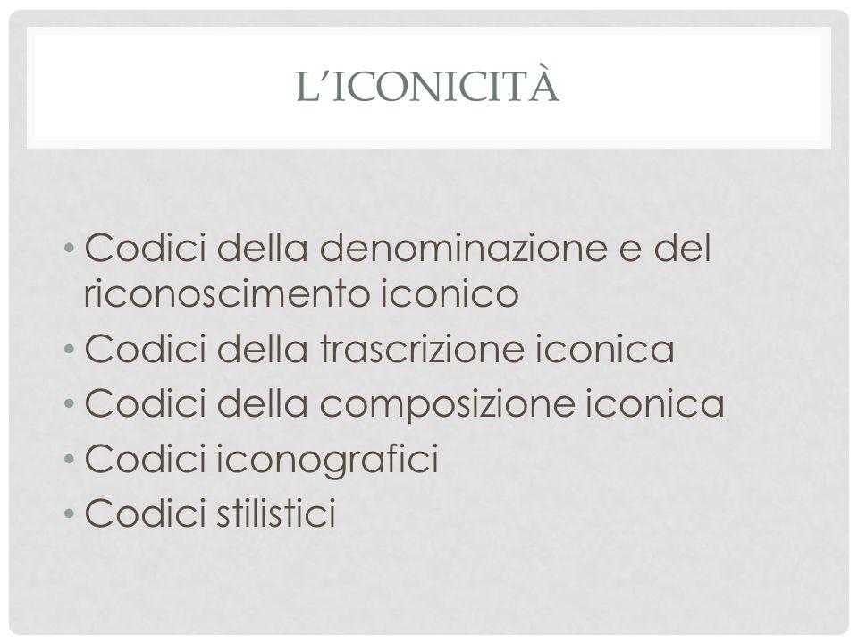 Codici della denominazione e del riconoscimento iconico Codici della trascrizione iconica Codici della composizione iconica Codici iconografici Codici stilistici L'ICONICITÀ