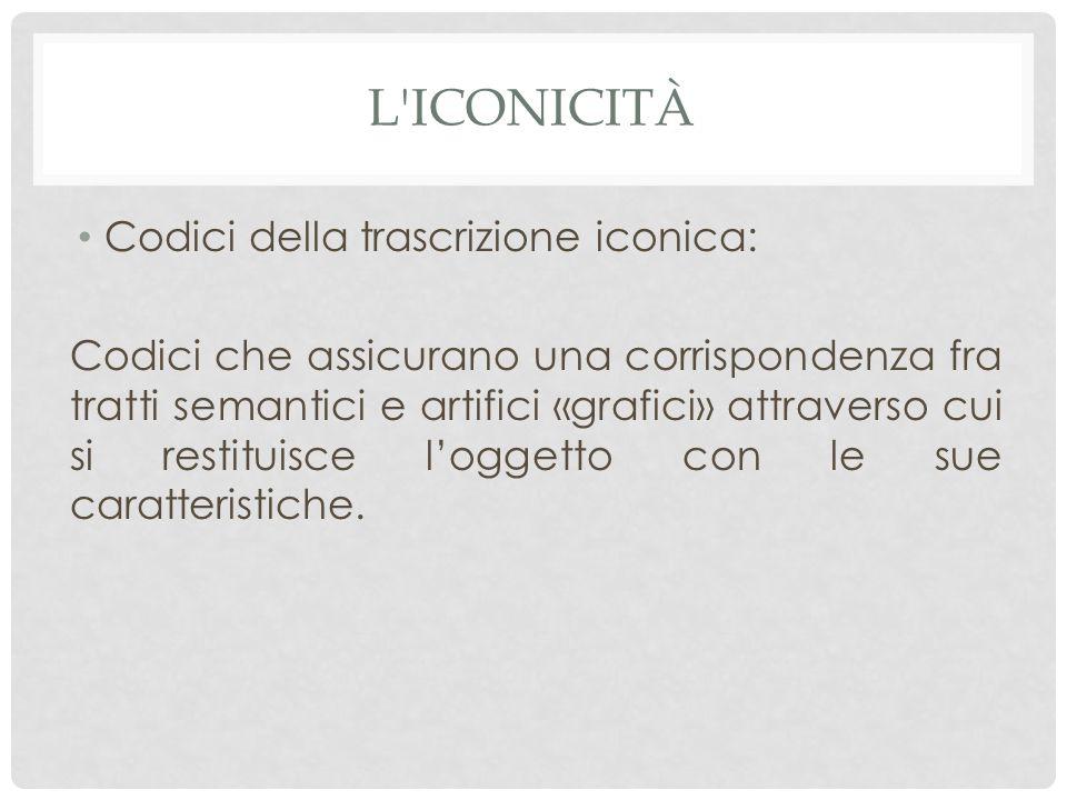 Codici della trascrizione iconica: Codici che assicurano una corrispondenza fra tratti semantici e artifici «grafici» attraverso cui si restituisce l'oggetto con le sue caratteristiche.