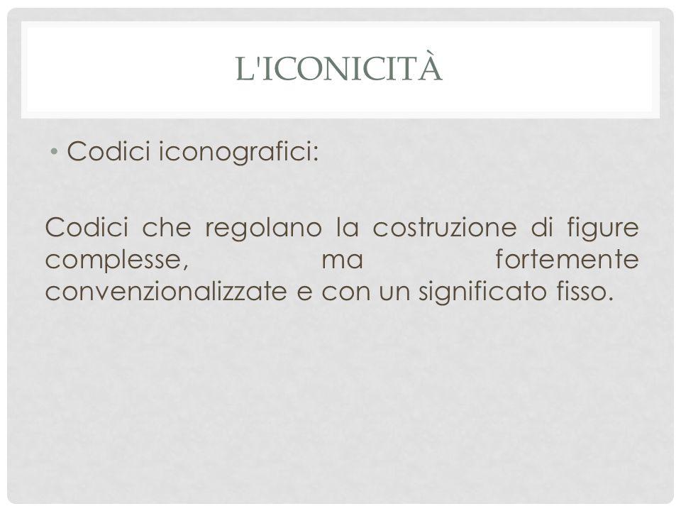 Codici iconografici: Codici che regolano la costruzione di figure complesse, ma fortemente convenzionalizzate e con un significato fisso.