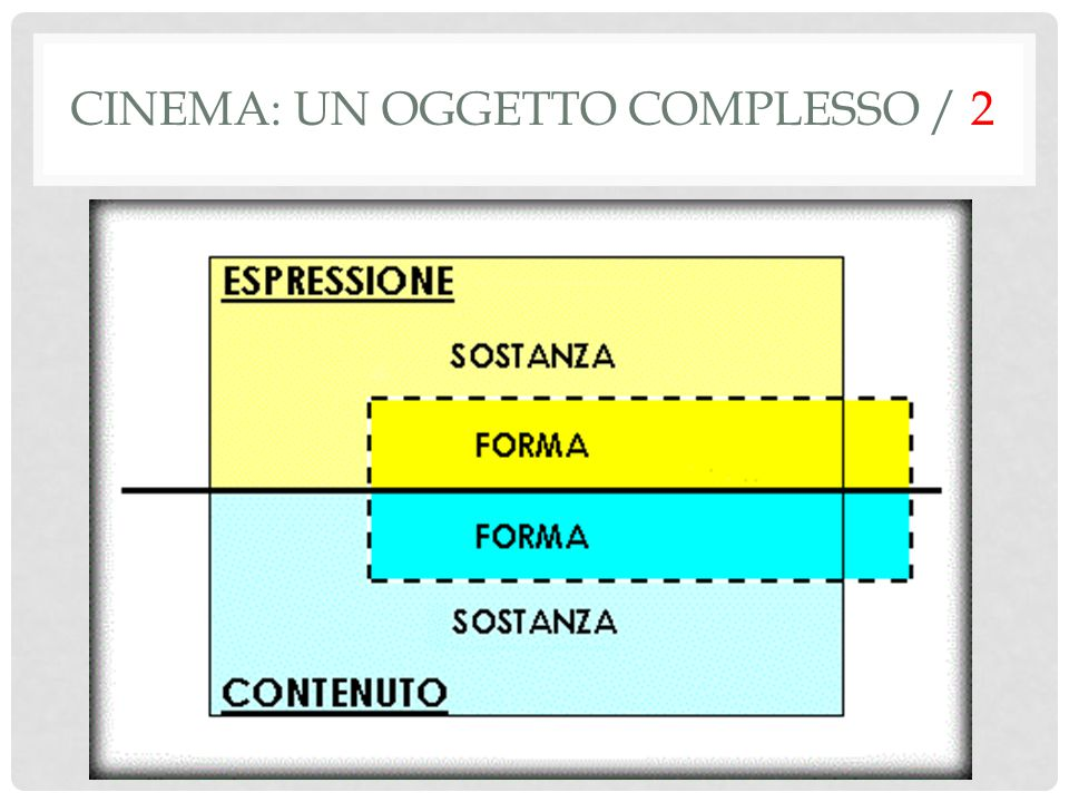 CINEMA: UN OGGETTO COMPLESSO / 2