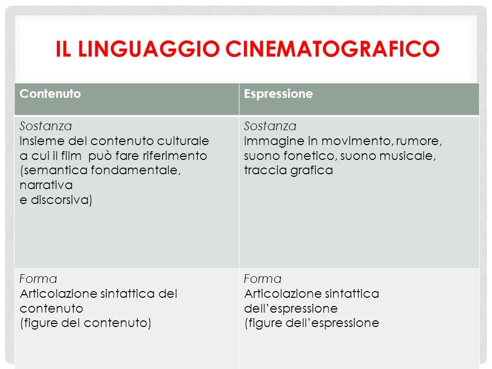 «Nell'eterogeneità della componenti filmiche, alcune […] appartengono stabilmente e direttamente al mezzo, mentre altre vengono espressamente accolte dall'esterno […].