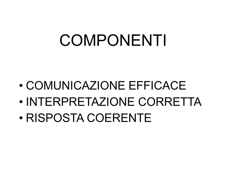 COMPONENTI COMUNICAZIONE EFFICACE INTERPRETAZIONE CORRETTA RISPOSTA COERENTE