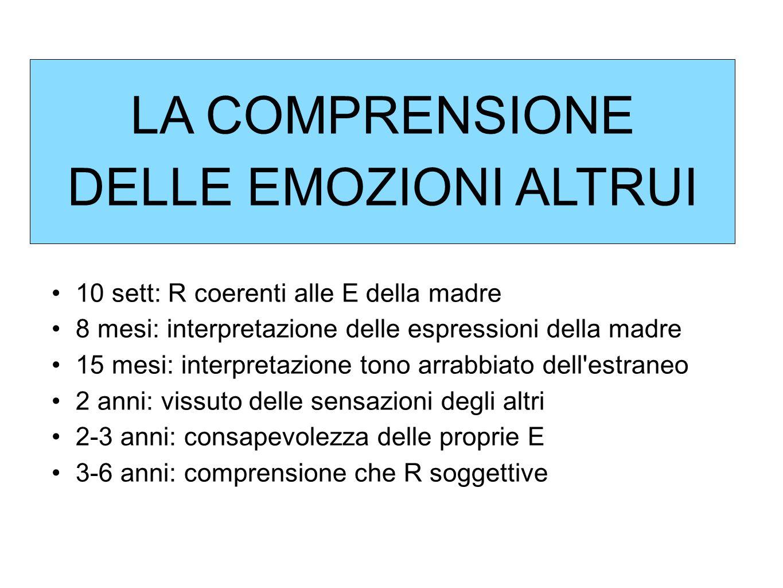 LA COMPRENSIONE DELLE EMOZIONI ALTRUI 10 sett: R coerenti alle E della madre 8 mesi: interpretazione delle espressioni della madre 15 mesi: interpreta