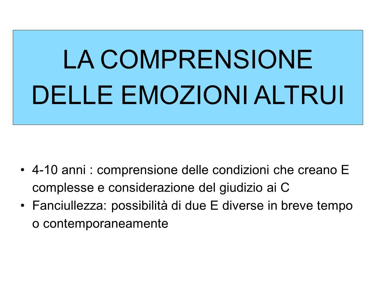 LA COMPRENSIONE DELLE EMOZIONI ALTRUI 4-10 anni : comprensione delle condizioni che creano E complesse e considerazione del giudizio ai C Fanciullezza