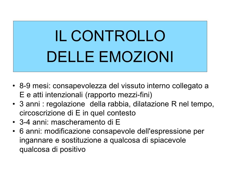 IL CONTROLLO DELLE EMOZIONI 8-9 mesi: consapevolezza del vissuto interno collegato a E e atti intenzionali (rapporto mezzi-fini) 3 anni : regolazione