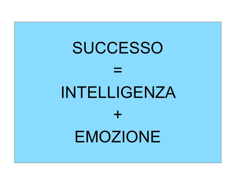 SUCCESSO = INTELLIGENZA + EMOZIONE