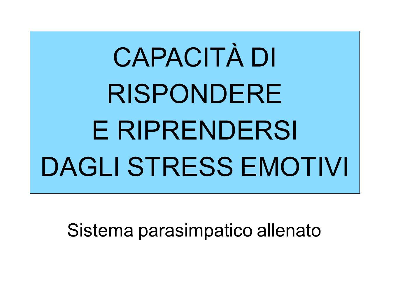 CAPACITÀ DI RISPONDERE E RIPRENDERSI DAGLI STRESS EMOTIVI Sistema parasimpatico allenato