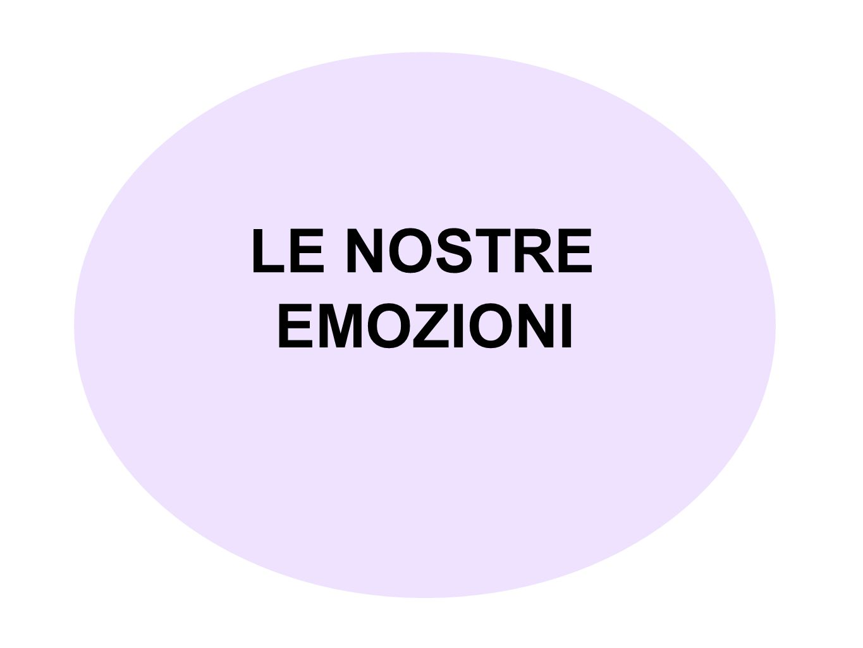 DARWIN: LA FUNZIONE PRINCIPALE DELL EMOZIONE rendere più efficace la REAZIONE dell individuo a situazioni in cui è necessaria una RISPOSTA immediata ai fini della SOPRAVVIVENZA