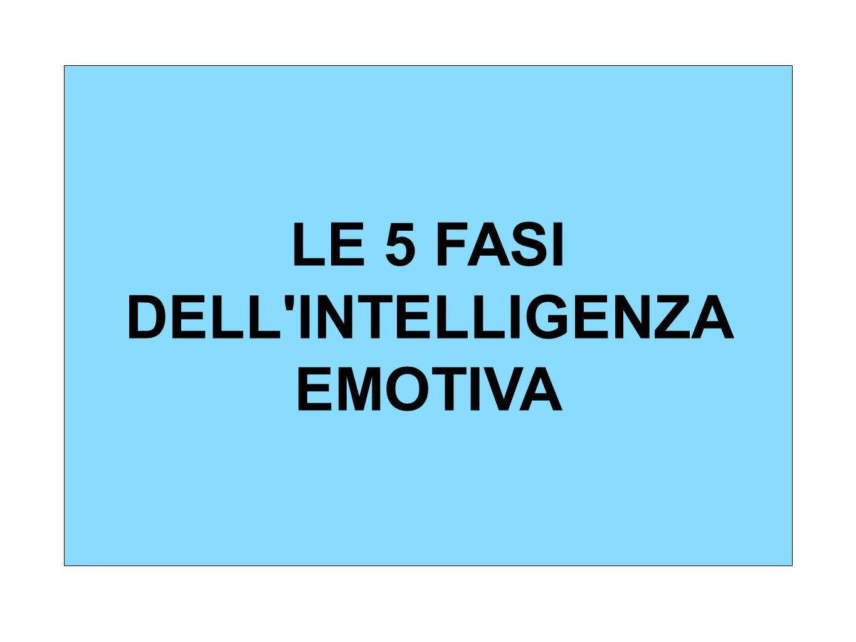 LE 5 FASI DELL INTELLIGENZA EMOTIVA