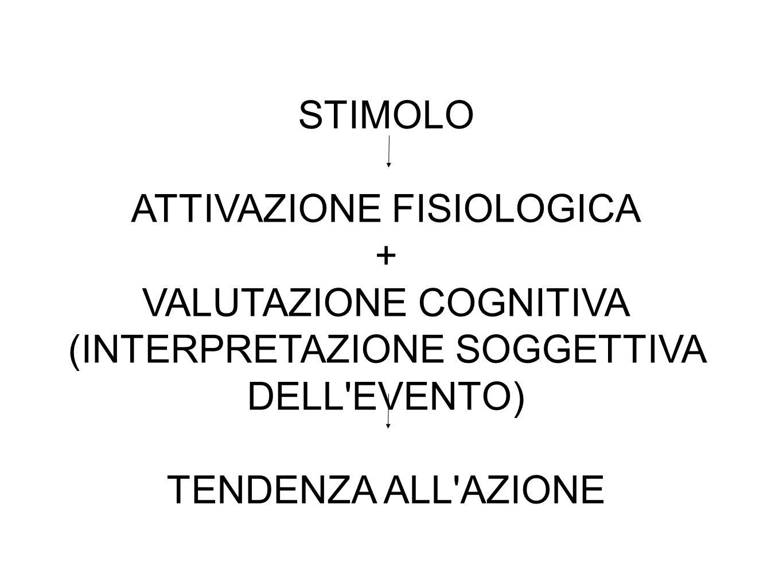 STIMOLO ATTIVAZIONE FISIOLOGICA + VALUTAZIONE COGNITIVA (INTERPRETAZIONE SOGGETTIVA DELL'EVENTO) TENDENZA ALL'AZIONE