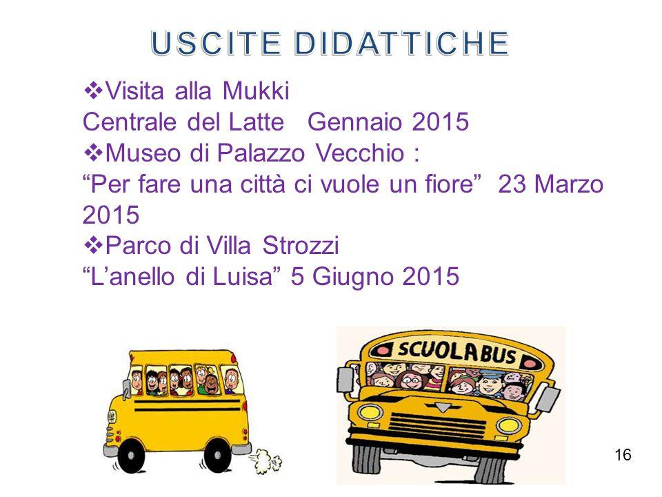""" Visita alla Mukki Centrale del Latte Gennaio 2015  Museo di Palazzo Vecchio : """"Per fare una città ci vuole un fiore"""" 23 Marzo 2015  Parco di Villa"""