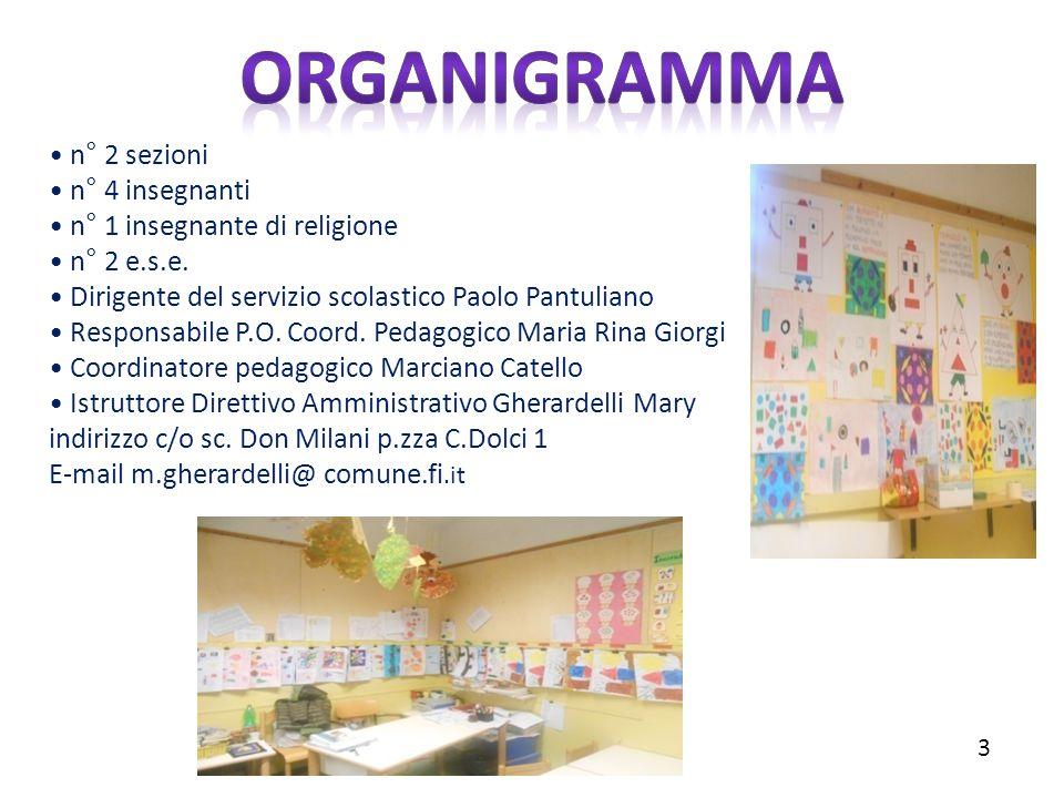 n° 2 sezioni n° 4 insegnanti n° 1 insegnante di religione n° 2 e.s.e. Dirigente del servizio scolastico Paolo Pantuliano Responsabile P.O. Coord. Peda