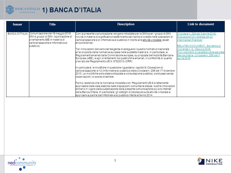 4 IssuerTitleDescriptionLink to document BANCA D'ITALIA Circolare n.