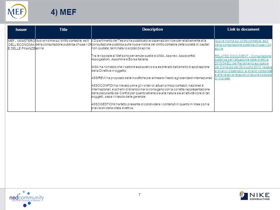 7 4) MEF IssuerTitleDescriptionLink to document MEF - MINISTERO DELL'ECONOMIA E DELLE FINANZE Nuove norme sul diritto contabile, esiti della consultazione pubblica chiusa il 24 aprile.