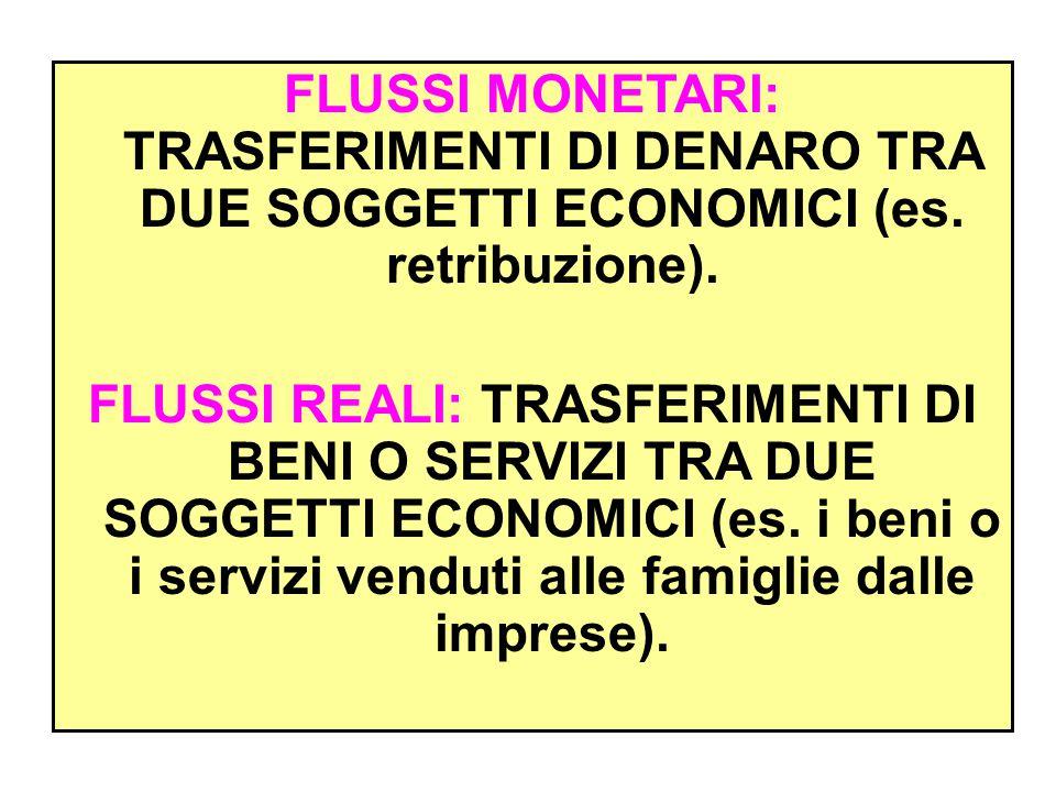 FLUSSI MONETARI: TRASFERIMENTI DI DENARO TRA DUE SOGGETTI ECONOMICI (es.