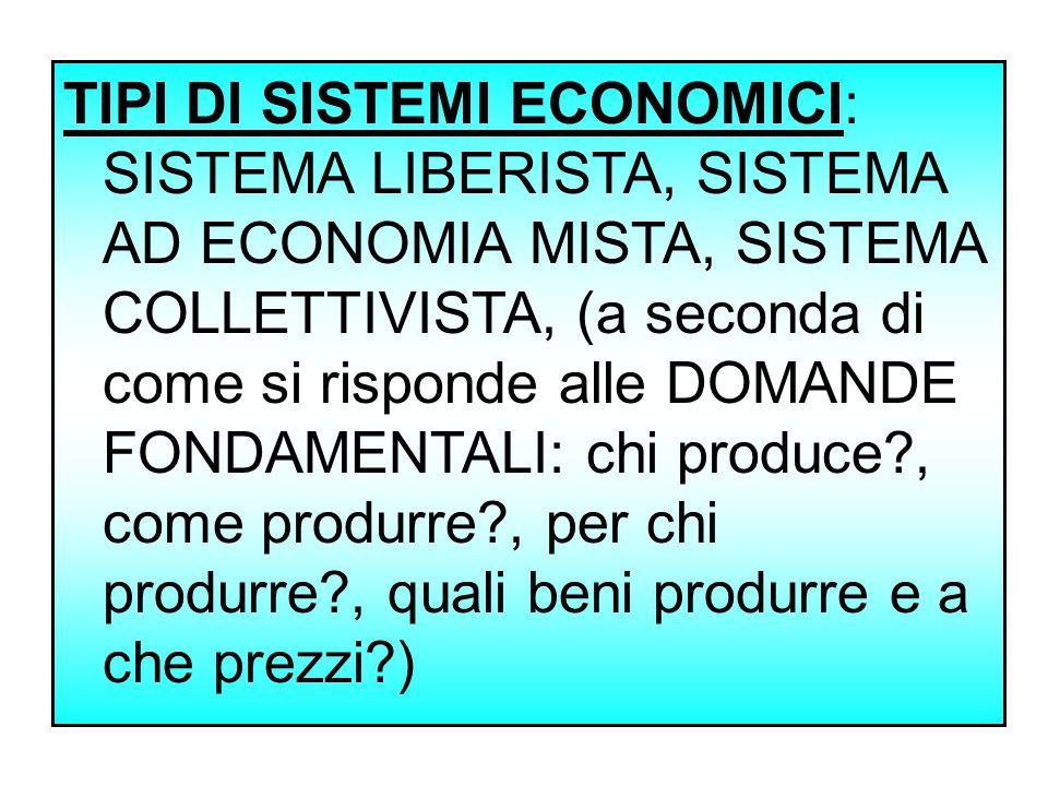 TIPI DI SISTEMI ECONOMICI: SISTEMA LIBERISTA, SISTEMA AD ECONOMIA MISTA, SISTEMA COLLETTIVISTA, (a seconda di come si risponde alle DOMANDE FONDAMENTALI: chi produce?, come produrre?, per chi produrre?, quali beni produrre e a che prezzi?)