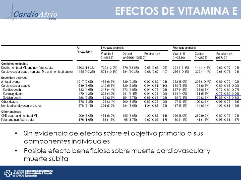 Sin evidencia de efecto sobre el objetivo primario o sus componentes individuales Posible efecto beneficioso sobre muerte cardiovascular y muerte súbita EFECTOS DE VITAMINA E