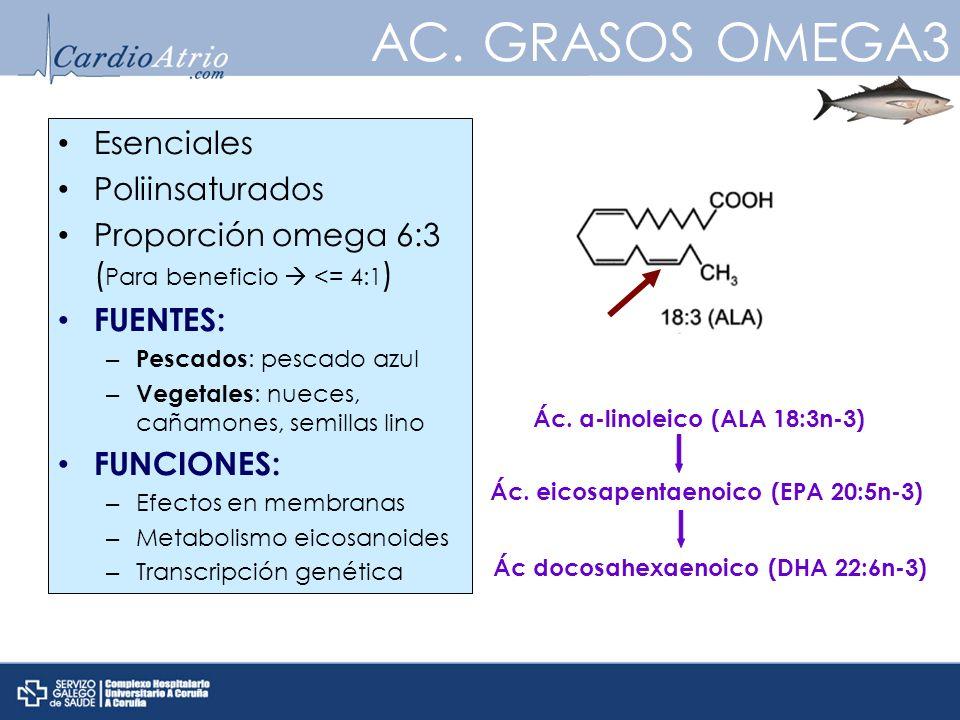 AC. GRASOS OMEGA3 Esenciales Poliinsaturados Proporción omega 6:3 ( Para beneficio <= 4:1 ) FUENTES: – Pescados : pescado azul – Vegetales : nueces, c