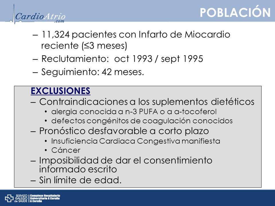 – 11,324 pacientes con Infarto de Miocardio reciente (3 meses) – Reclutamiento: oct 1993 / sept 1995 – Seguimiento: 42 meses. POBLACIÓN EXCLUSIONES –