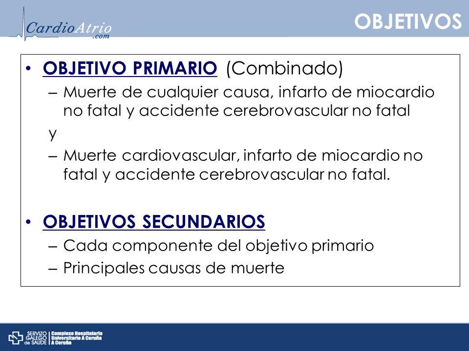 OBJETIVO PRIMARIO (Combinado) – Muerte de cualquier causa, infarto de miocardio no fatal y accidente cerebrovascular no fatal y – Muerte cardiovascula