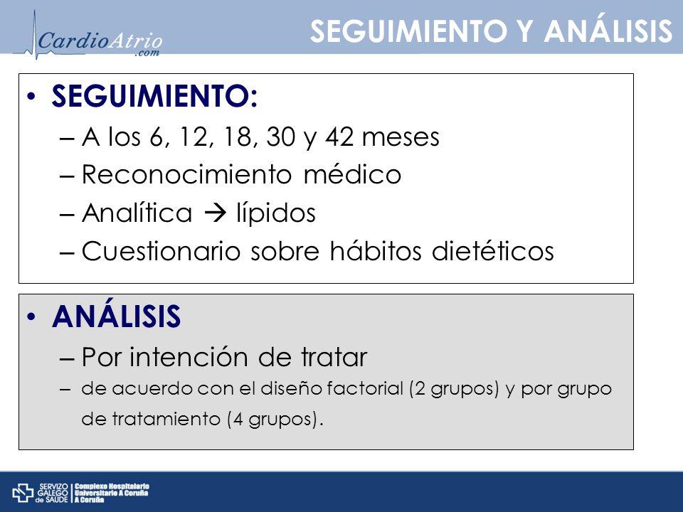 SEGUIMIENTO: – A los 6, 12, 18, 30 y 42 meses – Reconocimiento médico – Analítica lípidos – Cuestionario sobre hábitos dietéticos SEGUIMIENTO Y ANÁLIS