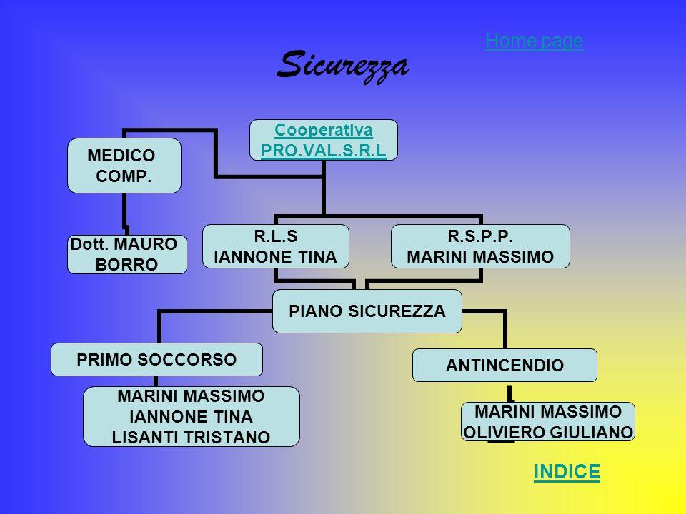 Sicurezza INDICE Cooperativa PRO.VAL.S.R.L R.L.S IANNONE TINA MEDICO COMP. Dott. MAURO BORRO R.S.P.P. MARINI MASSIMO PIANO SICUREZZA ANTINCENDIO MARIN