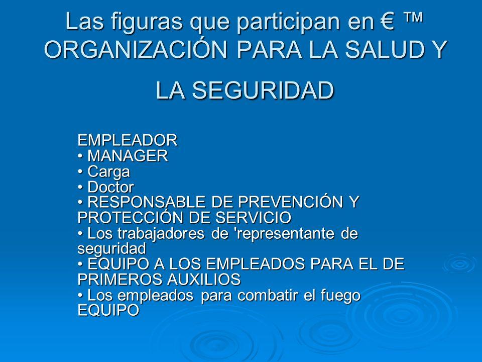 Las figuras que participan en ORGANIZACIÓN PARA LA SALUD Y LA SEGURIDAD EMPLEADOR MANAGER Carga Doctor RESPONSABLE DE PREVENCIÓN Y PROTECCIÓN DE SERVI