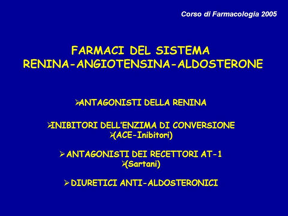 FARMACI DEL SISTEMA RENINA-ANGIOTENSINA-ALDOSTERONE ANTAGONISTI DELLA RENINA INIBITORI DELLENZIMA DI CONVERSIONE (ACE-Inibitori) ANTAGONISTI DEI RECET