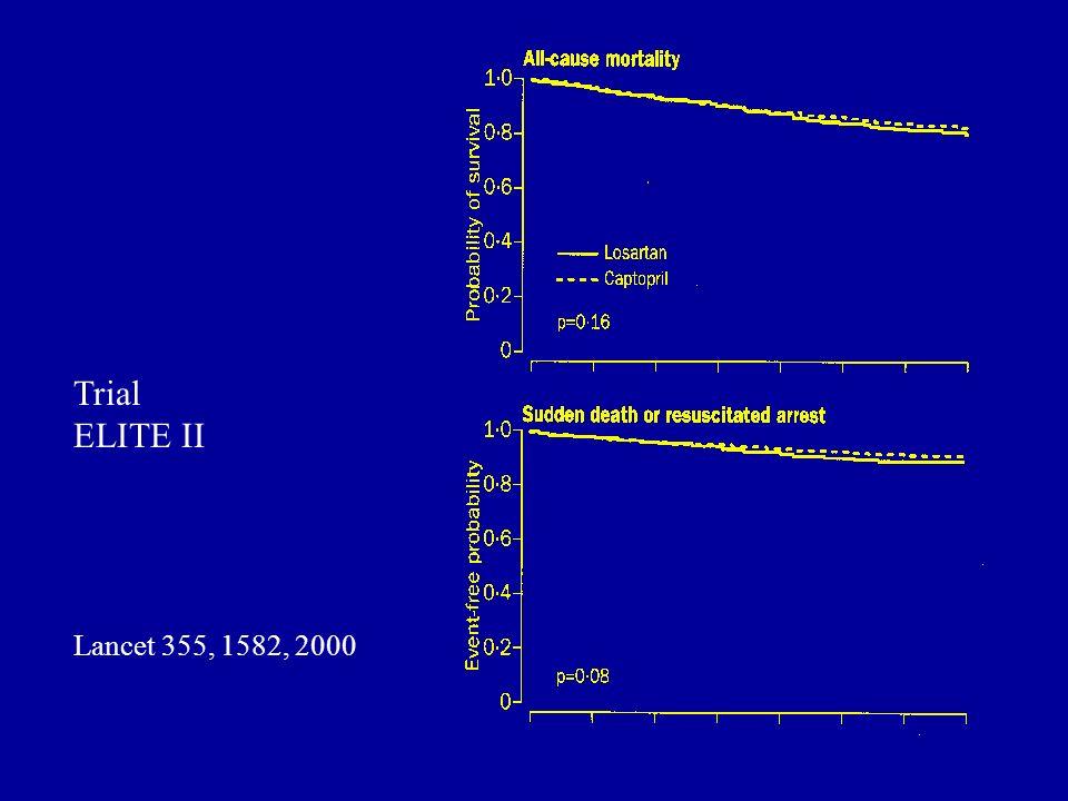 Trial ELITE II Lancet 355, 1582, 2000