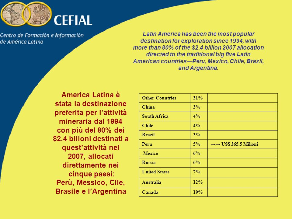 Latin America has been the most popular destination for exploration since 1994, with more than 80% of the $2.4 billion 2007 allocation directed to the traditional big five Latin American countriesPeru, Mexico, Chile, Brazil, and Argentina.