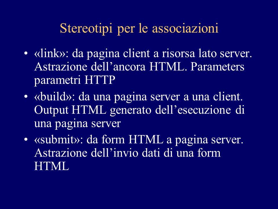 Stereotipi per le associazioni «link»: da pagina client a risorsa lato server.