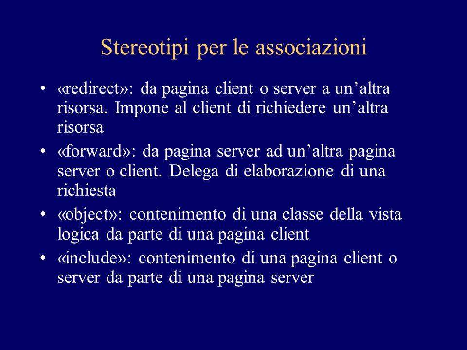 Stereotipi per le associazioni «redirect»: da pagina client o server a unaltra risorsa.