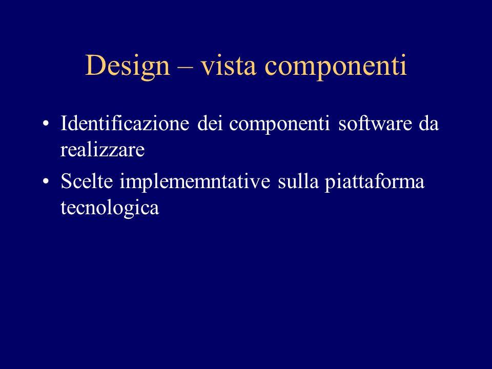 Design – vista componenti Identificazione dei componenti software da realizzare Scelte implememntative sulla piattaforma tecnologica