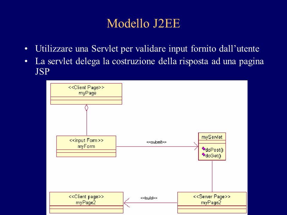 Modello J2EE Utilizzare una Servlet per validare input fornito dallutente La servlet delega la costruzione della risposta ad una pagina JSP