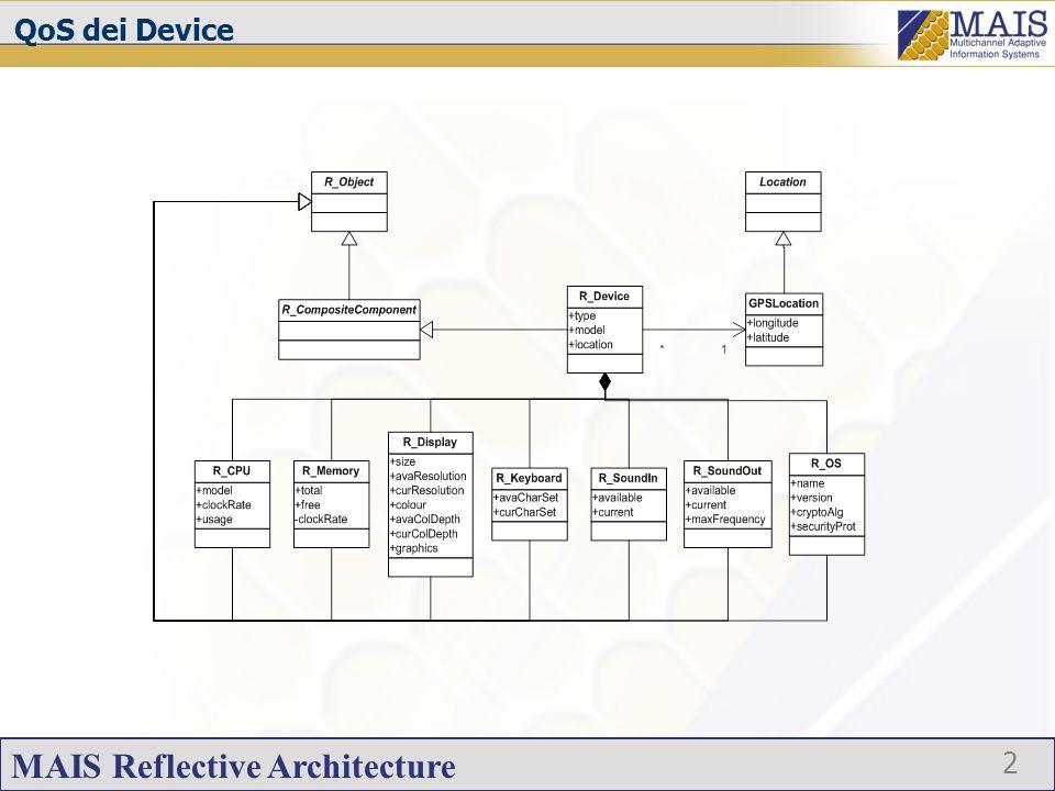 MAIS Reflective Architecture 13 QoS di maggior interesse WP2 Nel caso di server MAIS-enabled: NetworkLinkBandwidth e NetworkLinkDelay, che consentono di stimare rispettivamente la banda disponibile per trasmettere dal/al server grandi quantità di dati (e.g.
